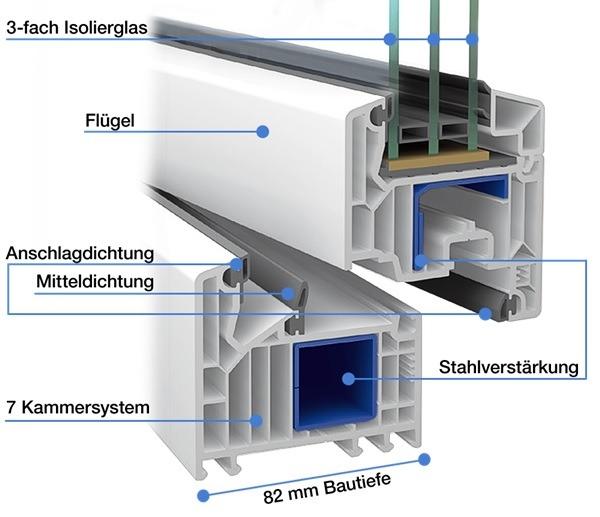 Bevorzugt VEKA Fenster online kaufen - Fenster-Welten-GmbH MD92